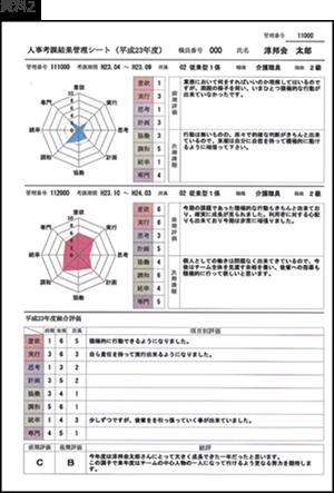 人事考課制度資料